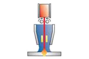 Оборудование для полуавтоматической сварки (MIG/MAG)