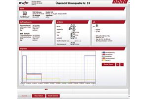 ewm Xnet - Комплексное управление качеством сварочного процесса