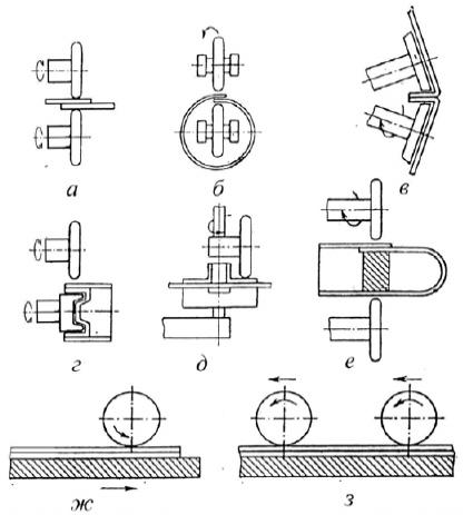 Рис. 1. Способы шовной сварки.  Шовная сварка используется для соединения листов малой толщины (до 3 мм) в...